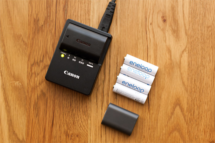 Ładowanie akumulatorów. Warsztaty Fotograficzne – Edu.
